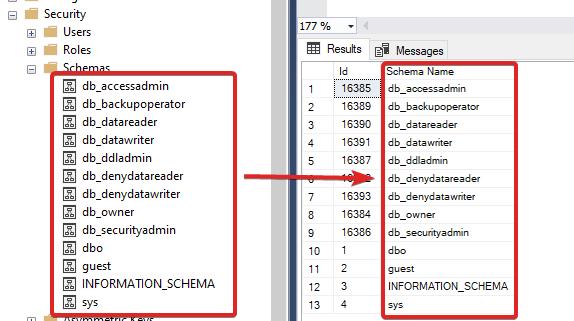 SQL_Server_List_Of_Schema